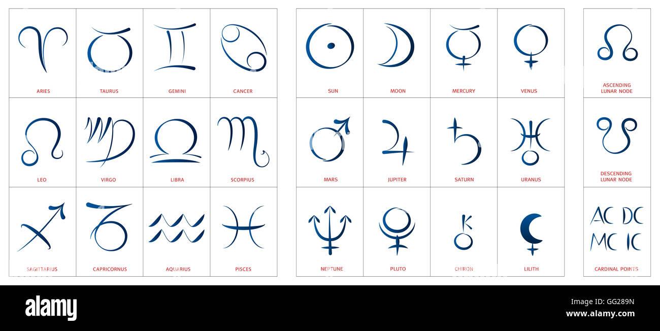 Astrology symbols signs of the zodiac planetary gods and lunar astrology symbols signs of the zodiac planetary gods and lunar nodes calligraphic set biocorpaavc