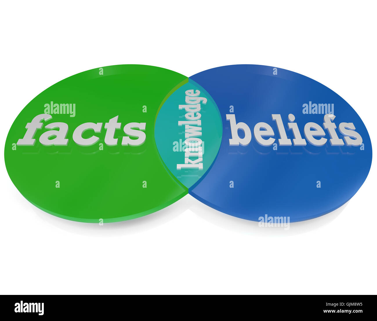 Knowledge is where facts and beliefs overlap venn diagram stock knowledge is where facts and beliefs overlap venn diagram pooptronica
