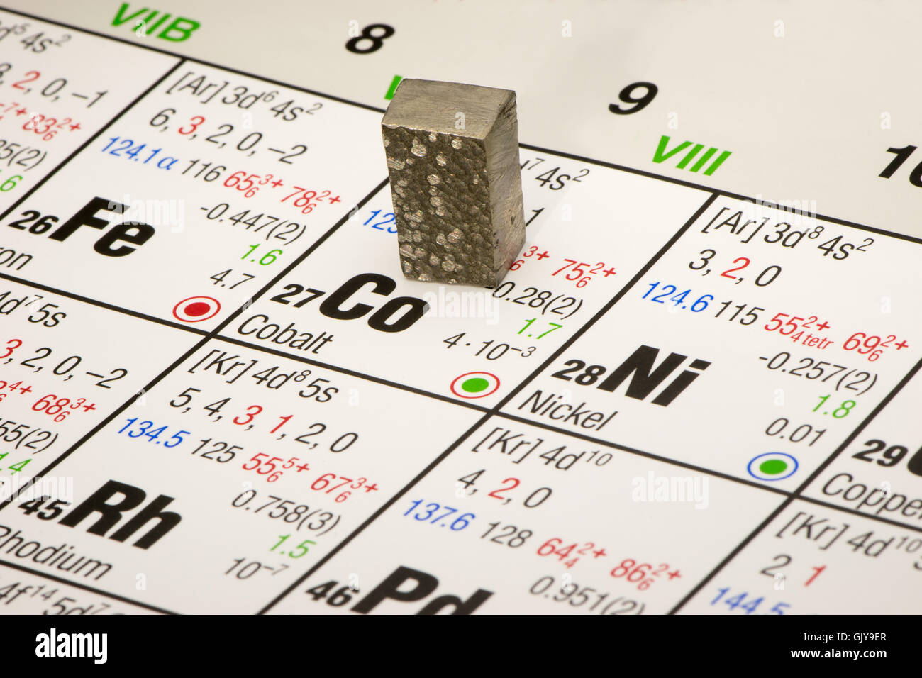 Cobalt placed on periodic table of elements stock photo royalty stock photo cobalt placed on periodic table of elements gamestrikefo Gallery