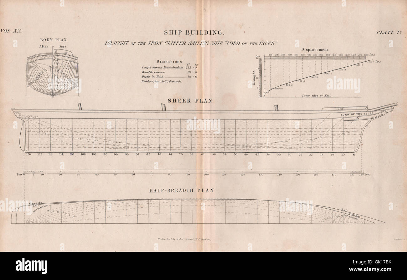 Victorian ship plan iron clipper sailing ship lord of the isles iron clipper sailing ship lord of the isles 1860 pooptronica Choice Image