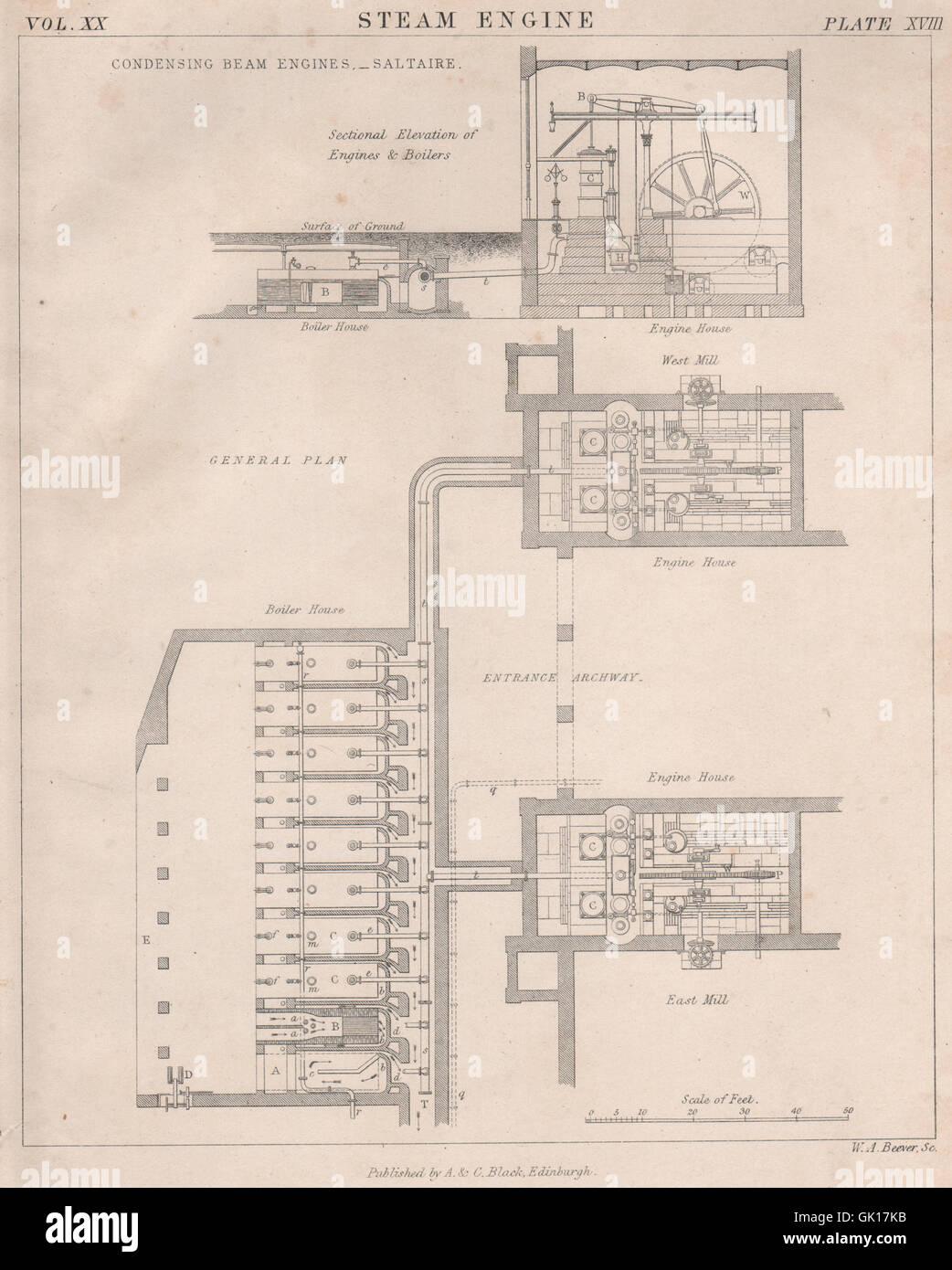 VICTORIAN ENGINEERING DRAWING Condensing Beam Steam Engines – Diagram Of Condensing Steam Engine