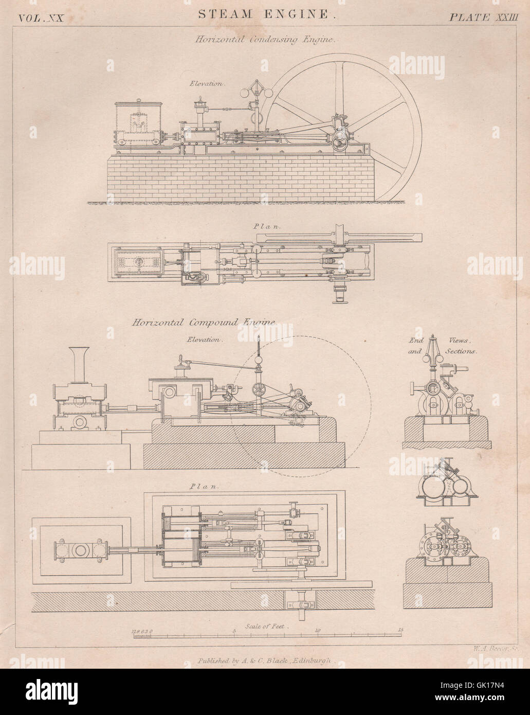 VICTORIAN ENGINEERING DRAWING Horizontal Condensing Compound – Diagram Of Condensing Steam Engine