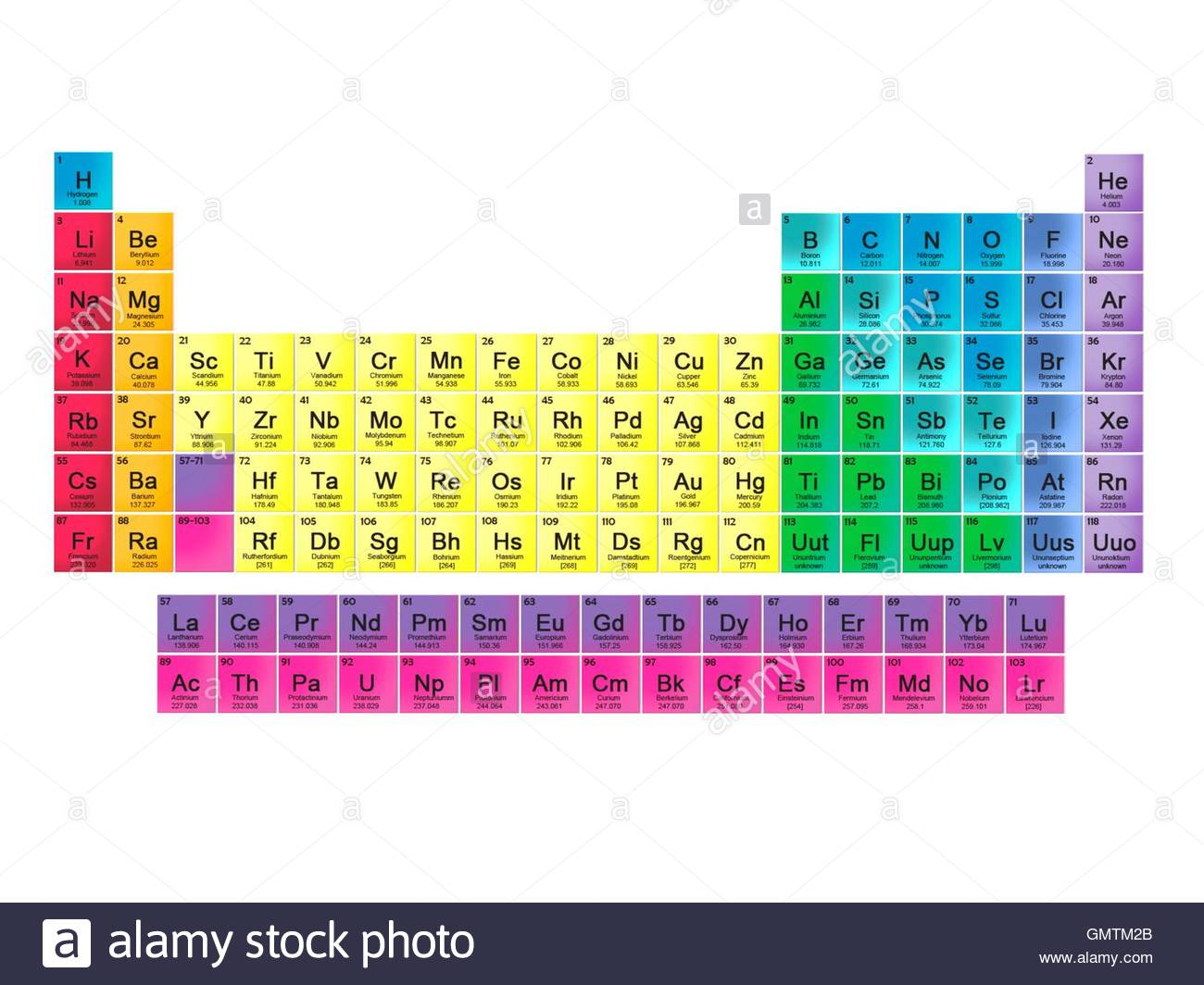 Mendeleev periodic table stock photos mendeleev periodic table modern periodic table in 18 column layout this table includes all 118 known elements gamestrikefo Gallery