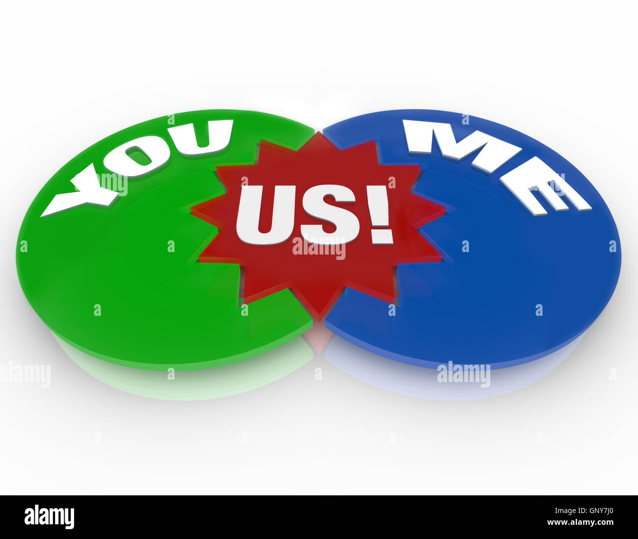 You me us venn diagram relationship love compatibility stock you me us venn diagram relationship love compatibility pooptronica