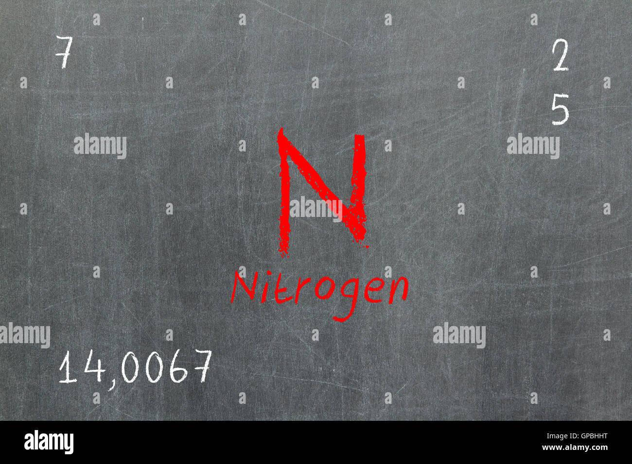 Isolated blackboard with periodic table nitrogen stock photo isolated blackboard with periodic table nitrogen gamestrikefo Choice Image