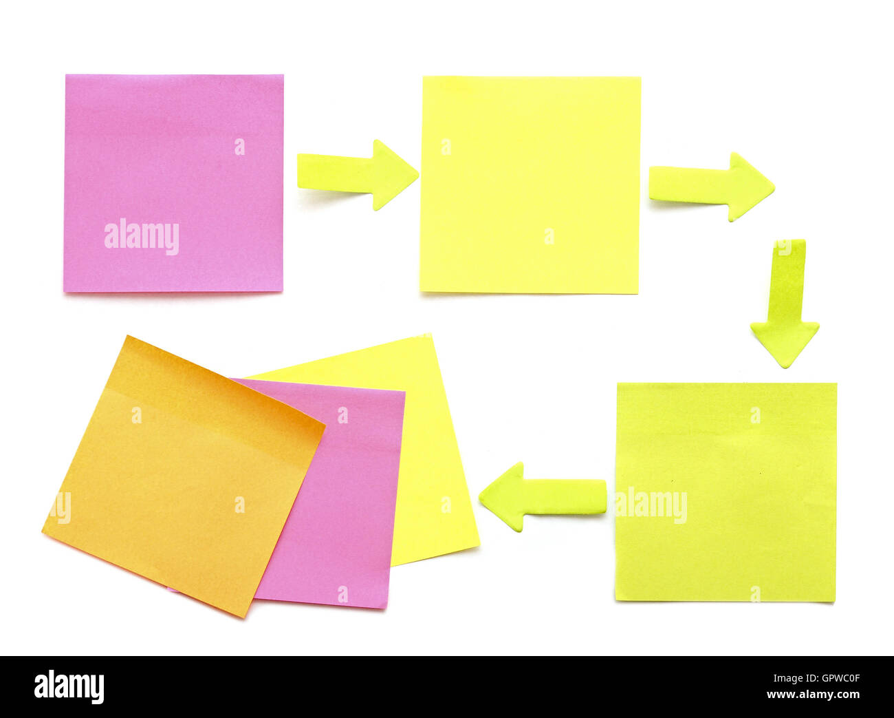blank flowchart diagram or time line colorful sticky notes co – Blank Flow Chart