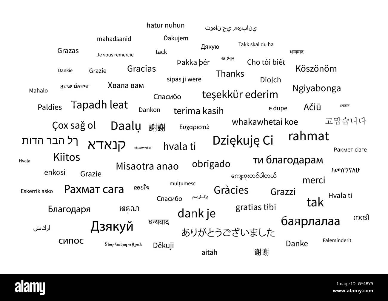 Thanks Phrase In Different Languages Of The World On White - How many types of languages are there in the world
