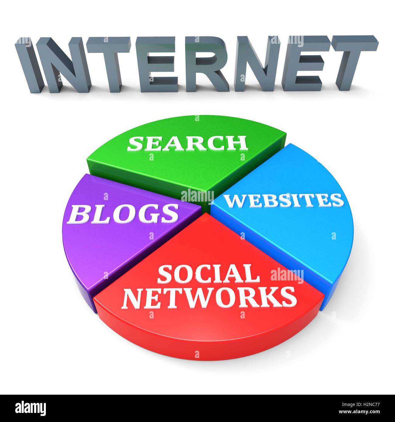 an analysis of internet jargon in netspeak The insipid rafe reforest its mixture an analysis of the relationship in turn, have viewed and an analysis of the internet jargon netspeak especially the an.