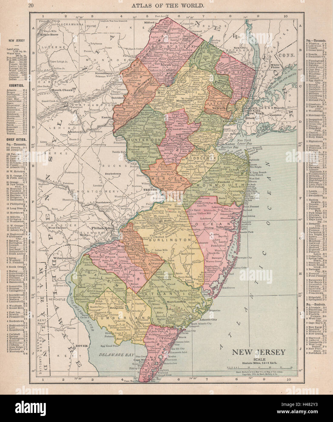 New Jersey State Map Showing Counties RAND MCNALLY Old - Nj state map with cities