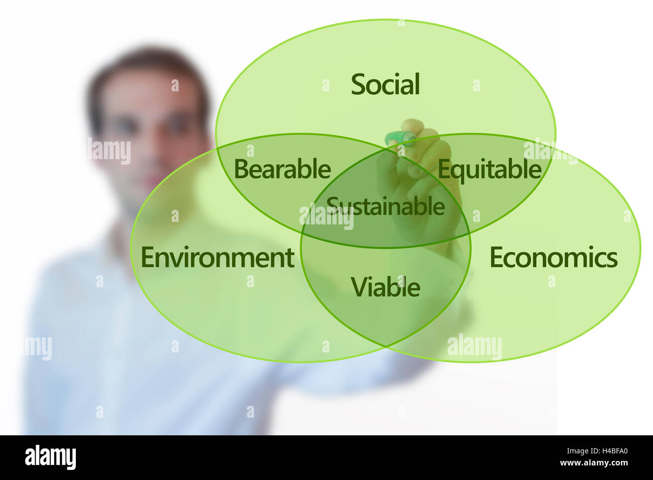 Venn diagram stock photos venn diagram stock images alamy teacher presenting sustainable development concept with venn diagram on glass screen isolated on white stock pooptronica