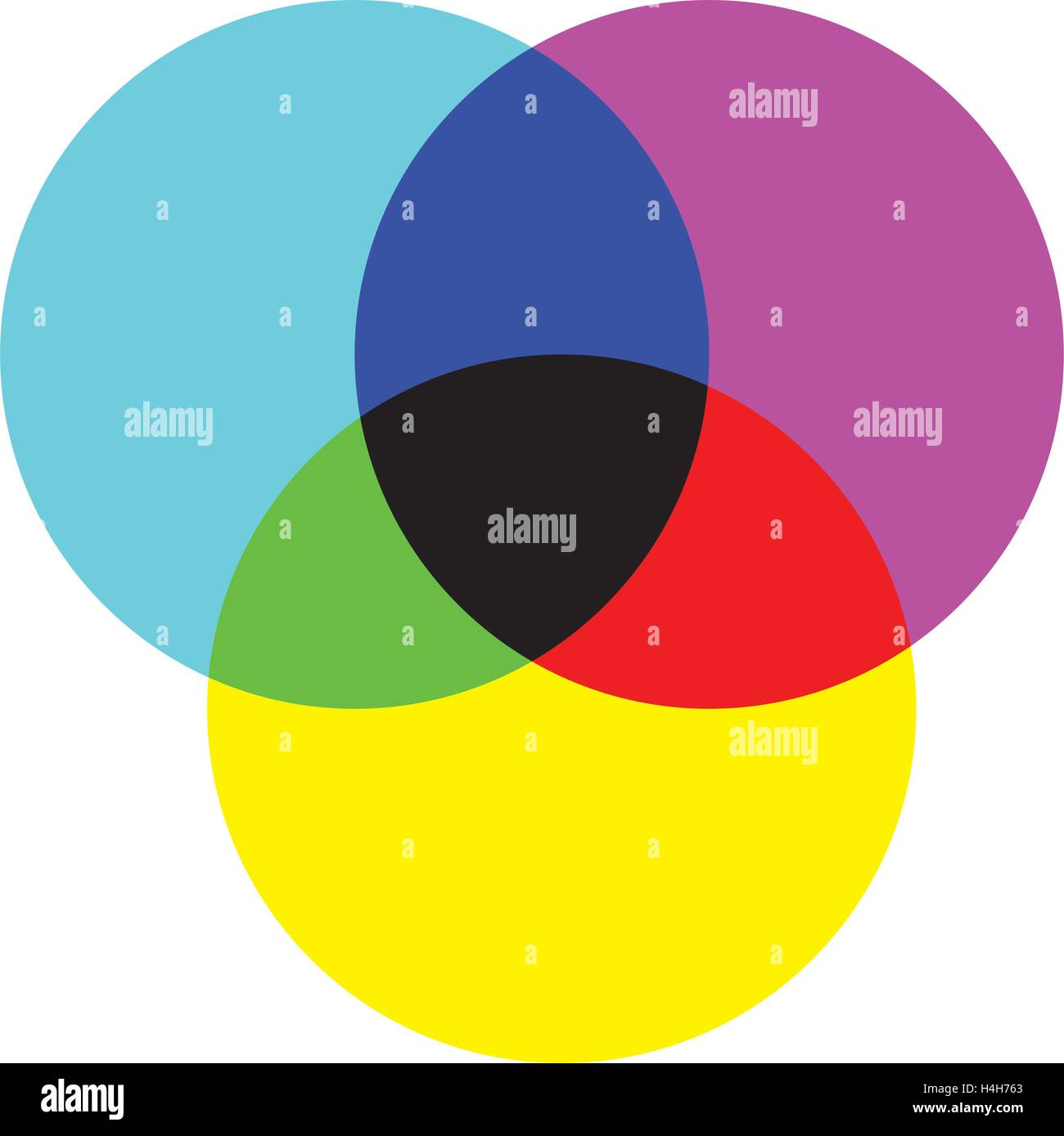 CMYK Color Wheel Design