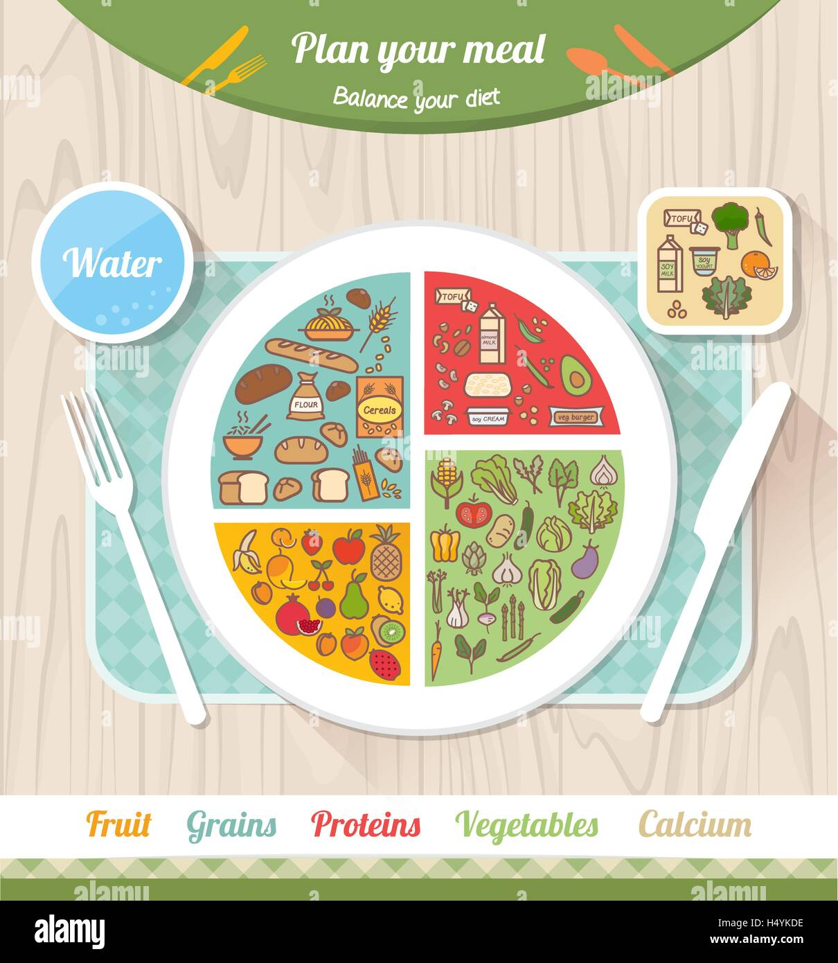 Vegan healthy diet and eatwell plate concept food icons and vegan healthy diet and eatwell plate concept food icons and portions on a pie chart nvjuhfo Choice Image
