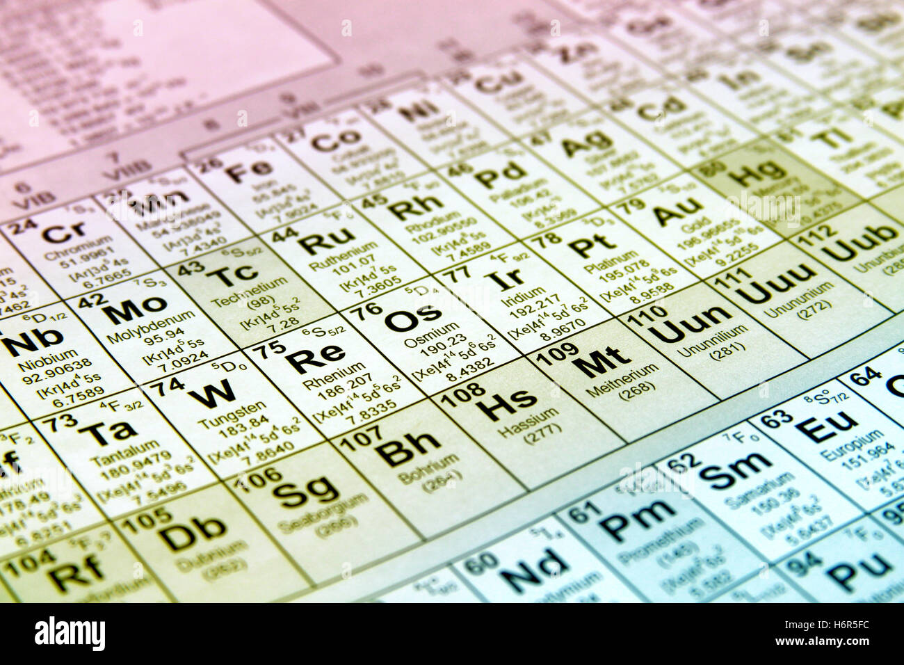 Chemical symbols stock photos chemical symbols stock images alamy experiment colour science atom element symbols period chemistry number biology chemical color scientific atomic stock buycottarizona