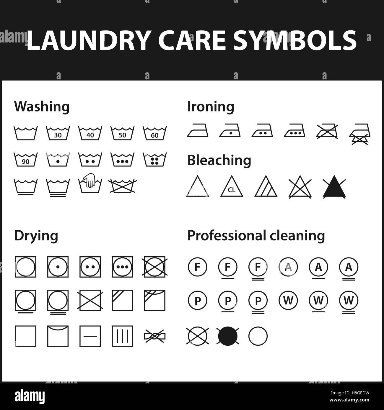 Icon set of laundry symbols washing instruction symbols cloth icon set of laundry symbols washing instruction symbols cloth textile care signs collection vector illustration biocorpaavc Gallery