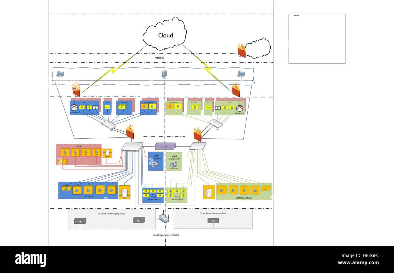 Großzügig Fabelhaftes Build Netzwerk Diagramm Online Bilder - Der ...