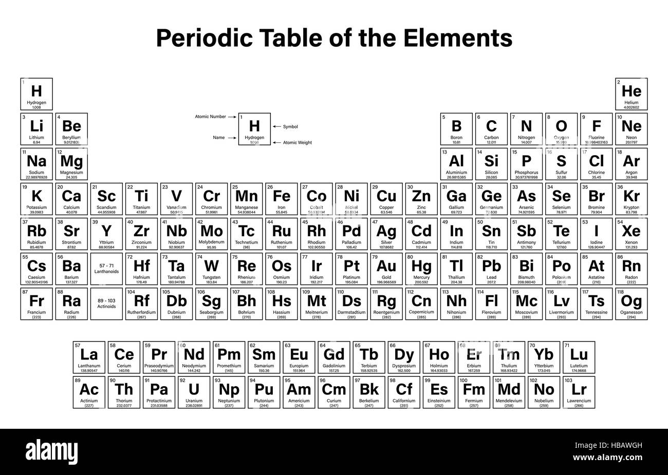 Tc on periodic table gallery periodic table images tc on periodic table choice image periodic table images tc on periodic table choice image periodic gamestrikefo Image collections