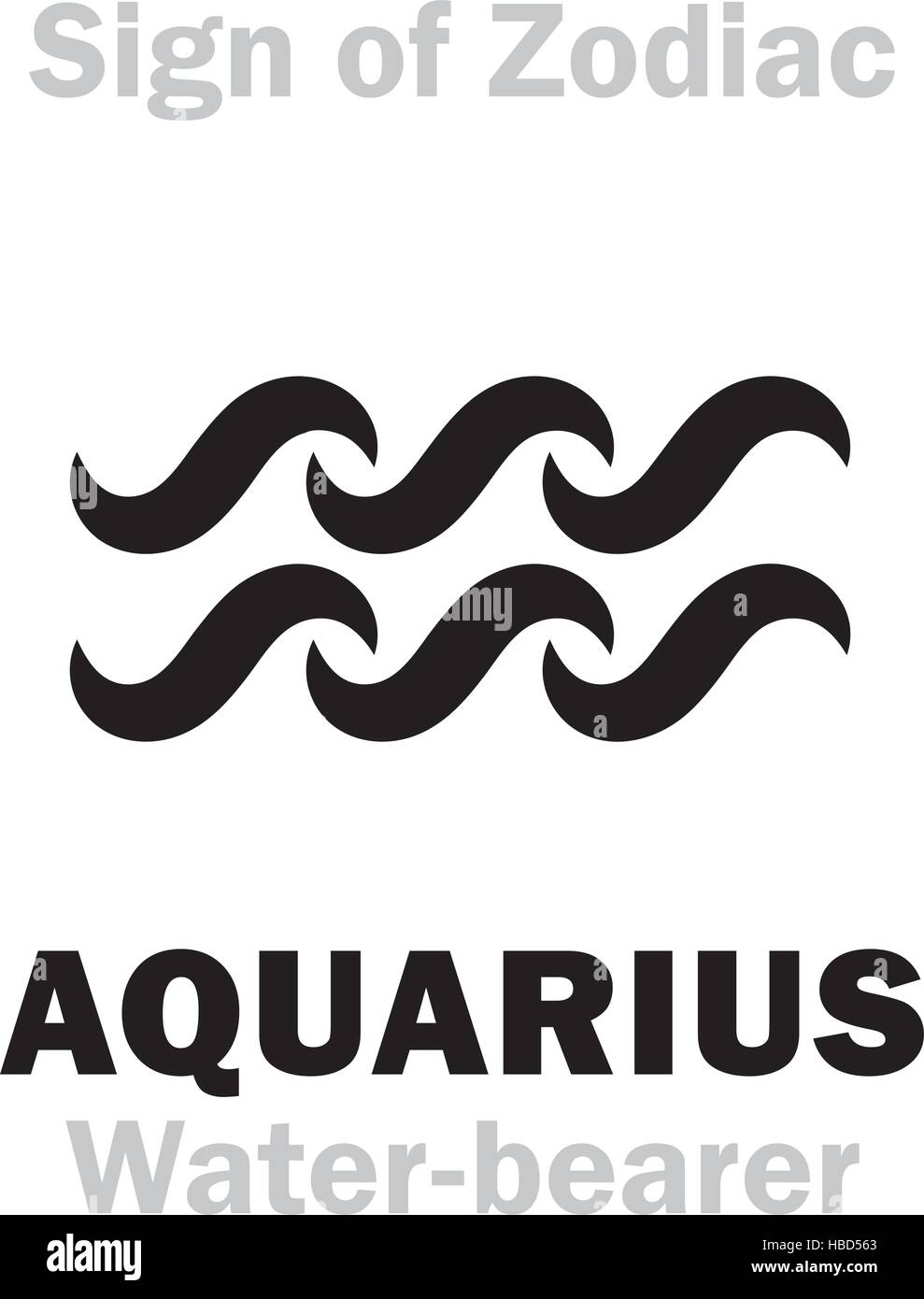 astrology alphabet sign of zodiac aquarius the water