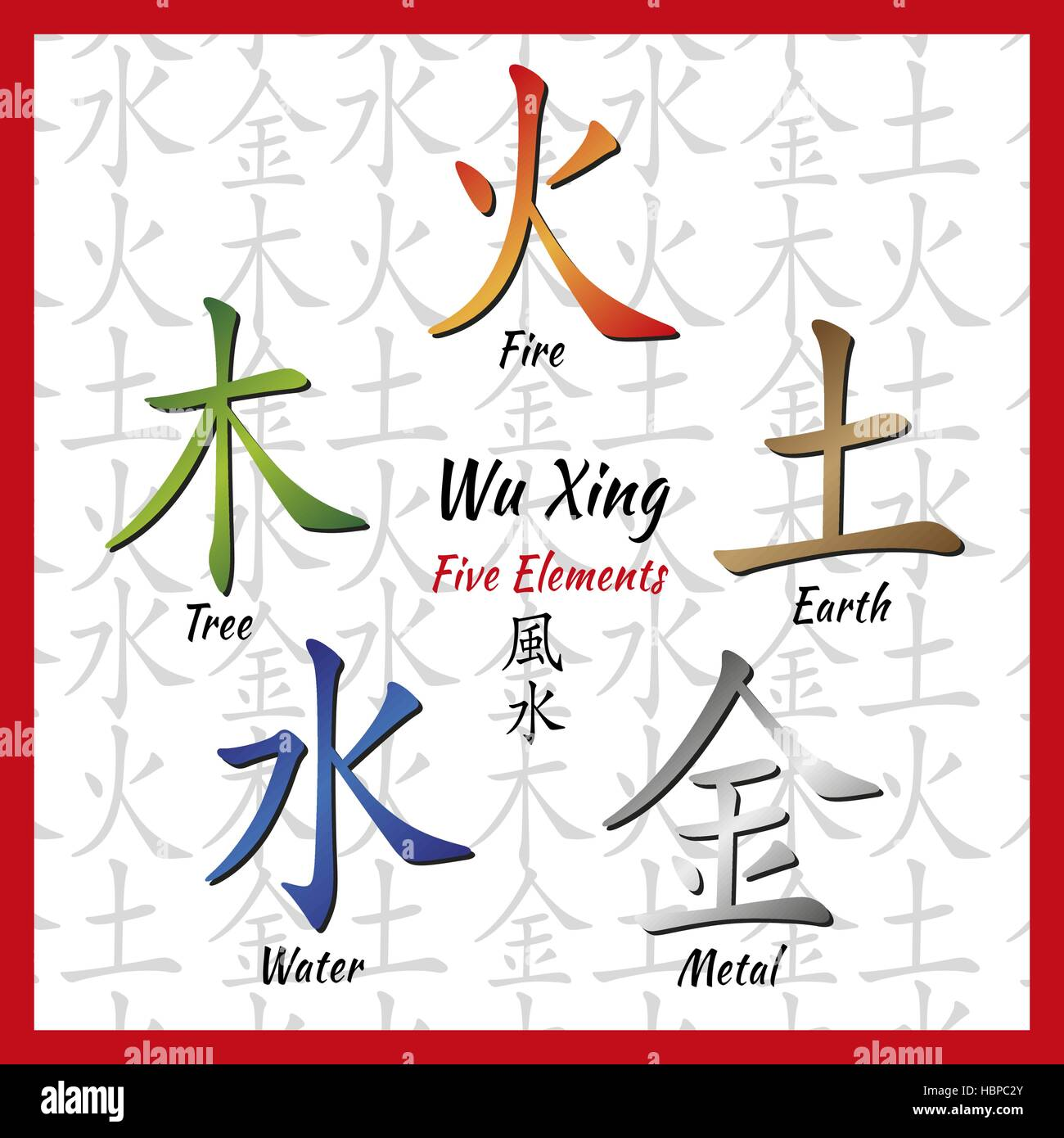 Five feng shui elements set chinese wu xing symbols translation five feng shui elements set chinese wu xing symbols translation of chinese hieroglyphs wood fire earth metal water buycottarizona