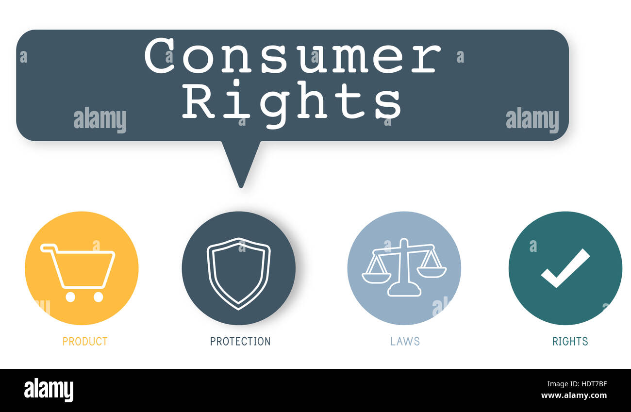 consumer rights Safe, well-informed and active consumers are important for the market to function well and to promote economic development another government aim is to help give consumers simple, rapid and inexpensive solutions in the event of consumer disputes.