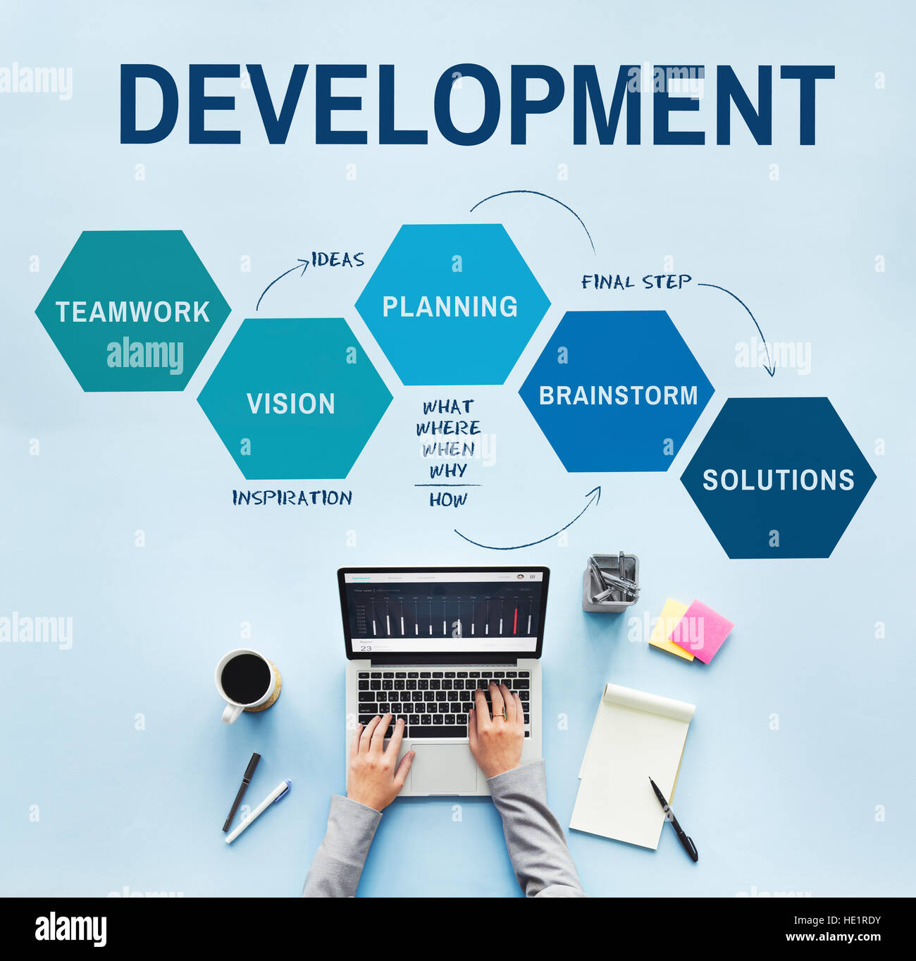 How to Create a Business Development Strategy