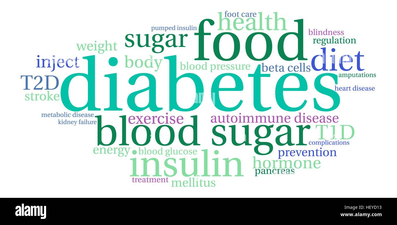The gallery for --> Diabetes Mellitus Clipart