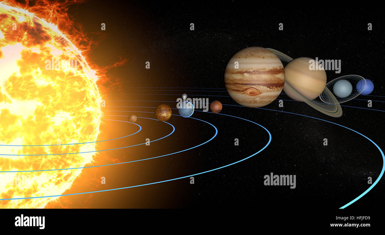 width of solar system - photo #23