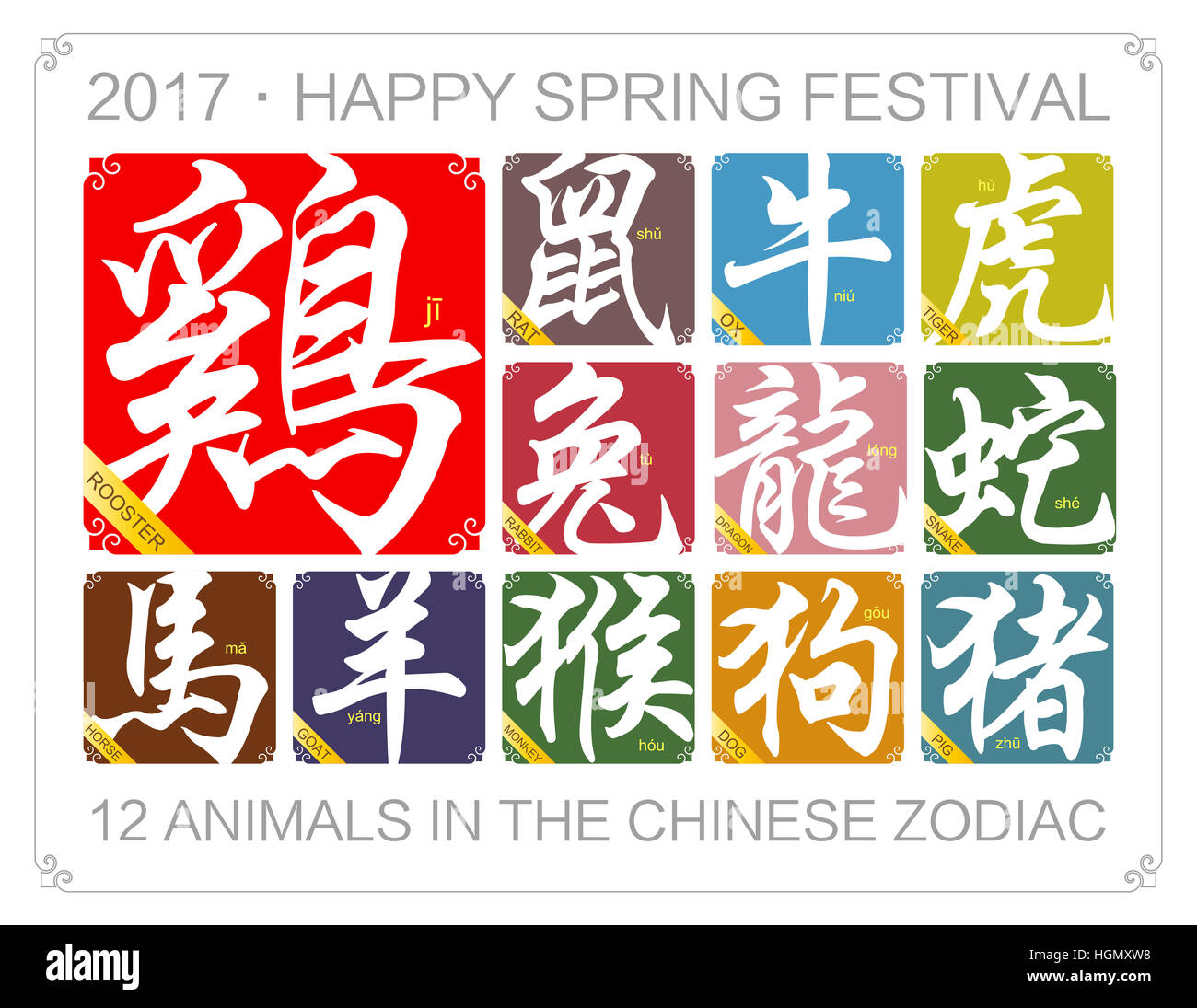 Chinese zodiac signs with the year of the rooster in 2017 stock chinese zodiac signs with the year of the rooster in 2017 buycottarizona Images