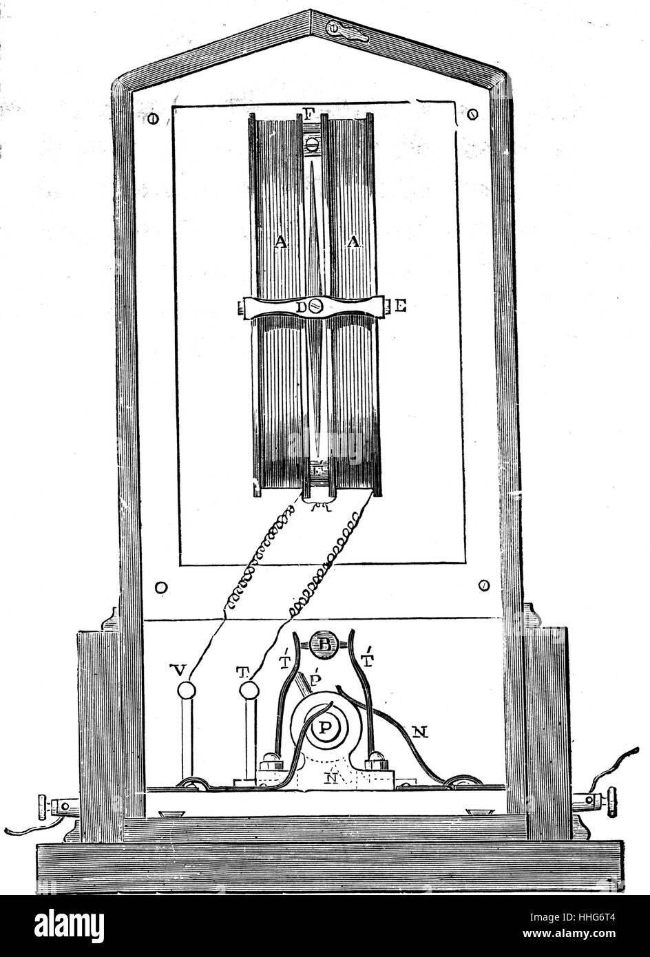 Rear Elevation Of Cooke And Wheatstones Single Needle Telegraph - Current elevation