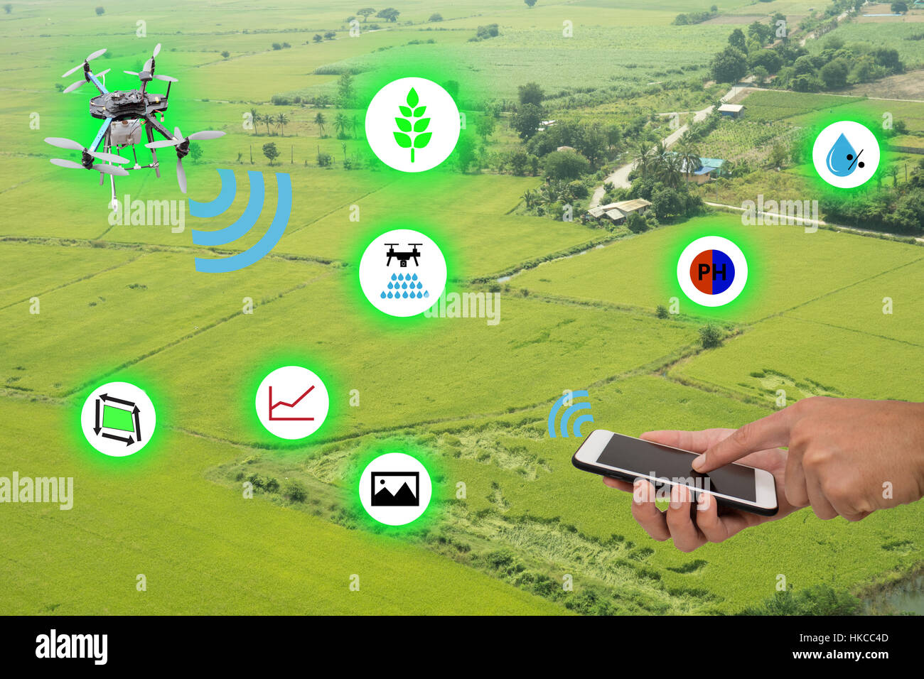 Internet Of Things Industrial Agriculture And Smart