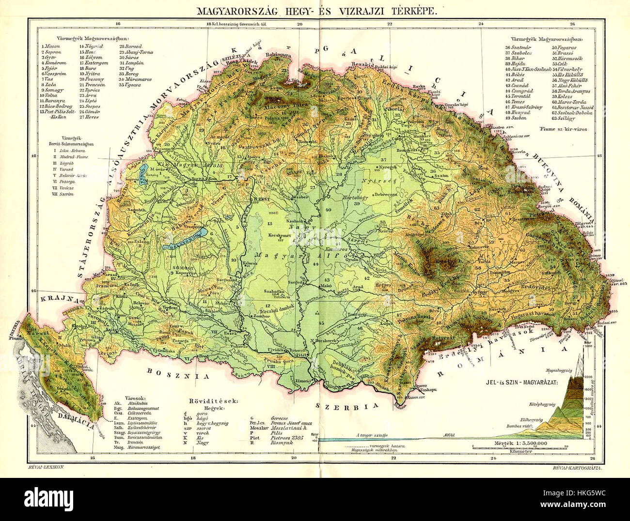 Physical map of the Kingdom of Hungary before 1919 Stock Photo