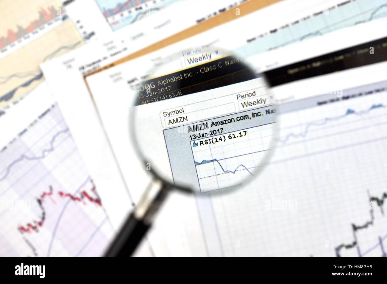 Montreal canada january 20 2017 amazon stock exchange ticker montreal canada january 20 2017 amazon stock exchange ticker under magnifying glass on candlestick background buycottarizona