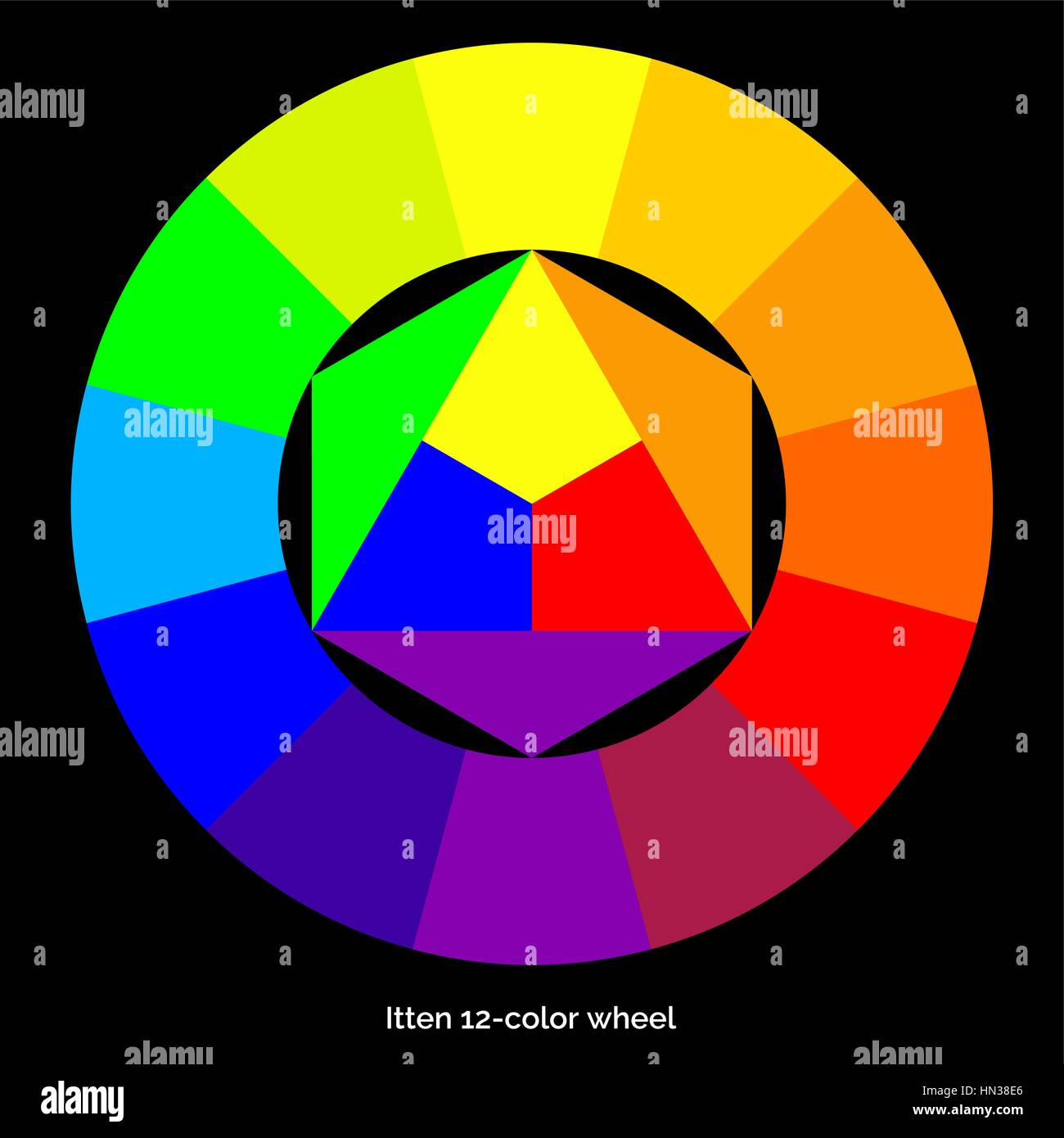 Vector color spectrum with ittens twelve colors wheel rbg palette vector color spectrum with ittens twelve colors wheel rbg palette scalable chart on a black background nvjuhfo Image collections