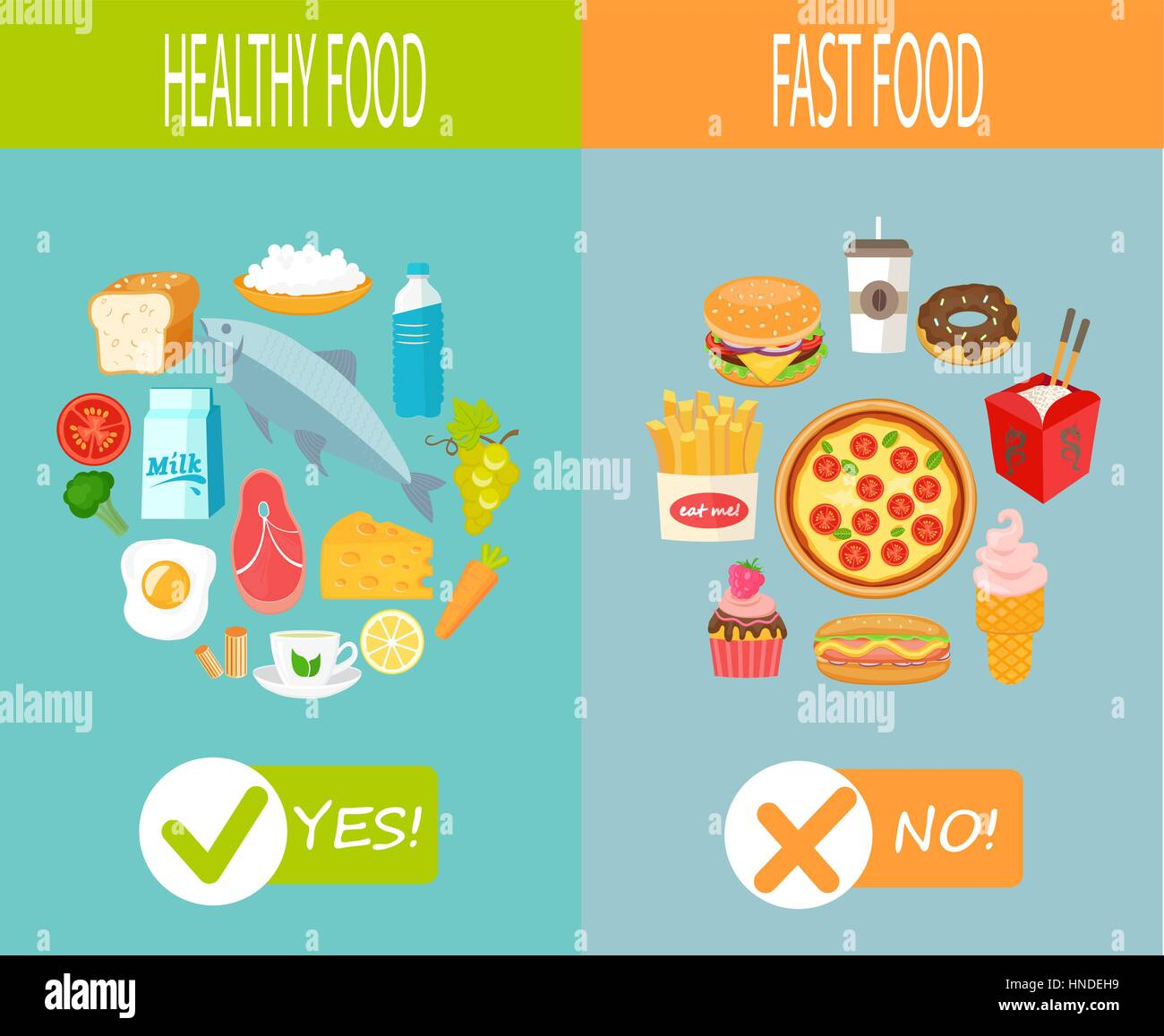 Fast Food Vs Healthy Food Nutrition