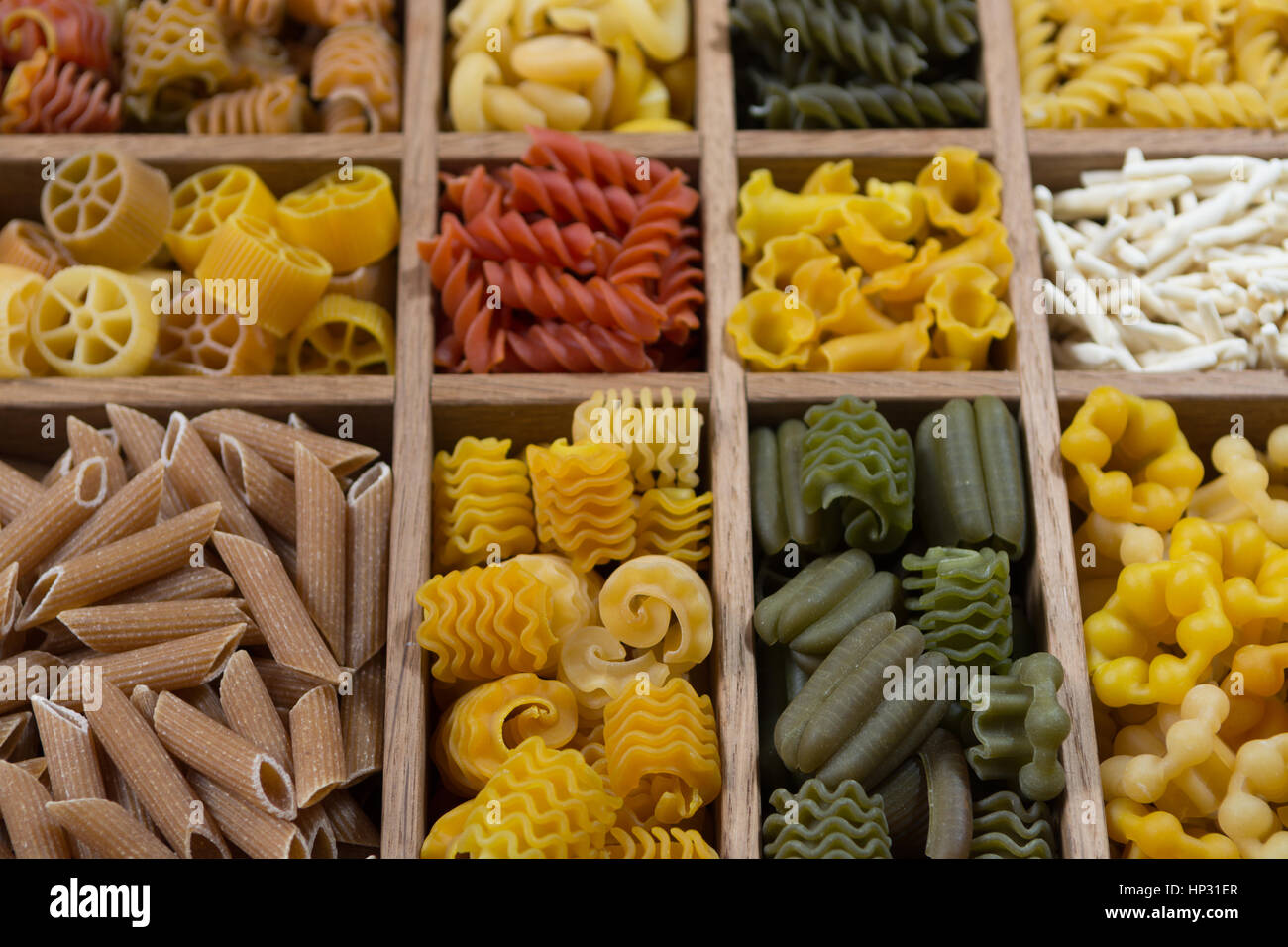 dry pasta Dry pasta manufacturing 1997 economic census manufacturing industry series 1997 issued september 1999 ec97m-3118f us department of commerce economics and.