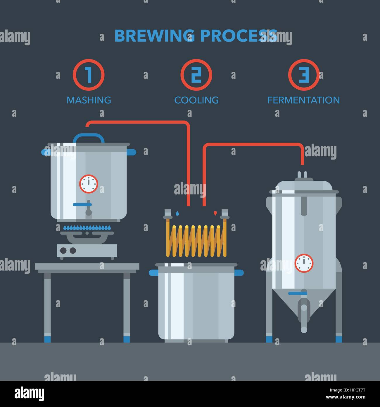 Merveilleux Home Brewing Process Items. All You Need For Brew Home Made Craft Beer.  Elements For Home Brewery. Mashing, Cooling, Fermentation. Creative Vector  Inf