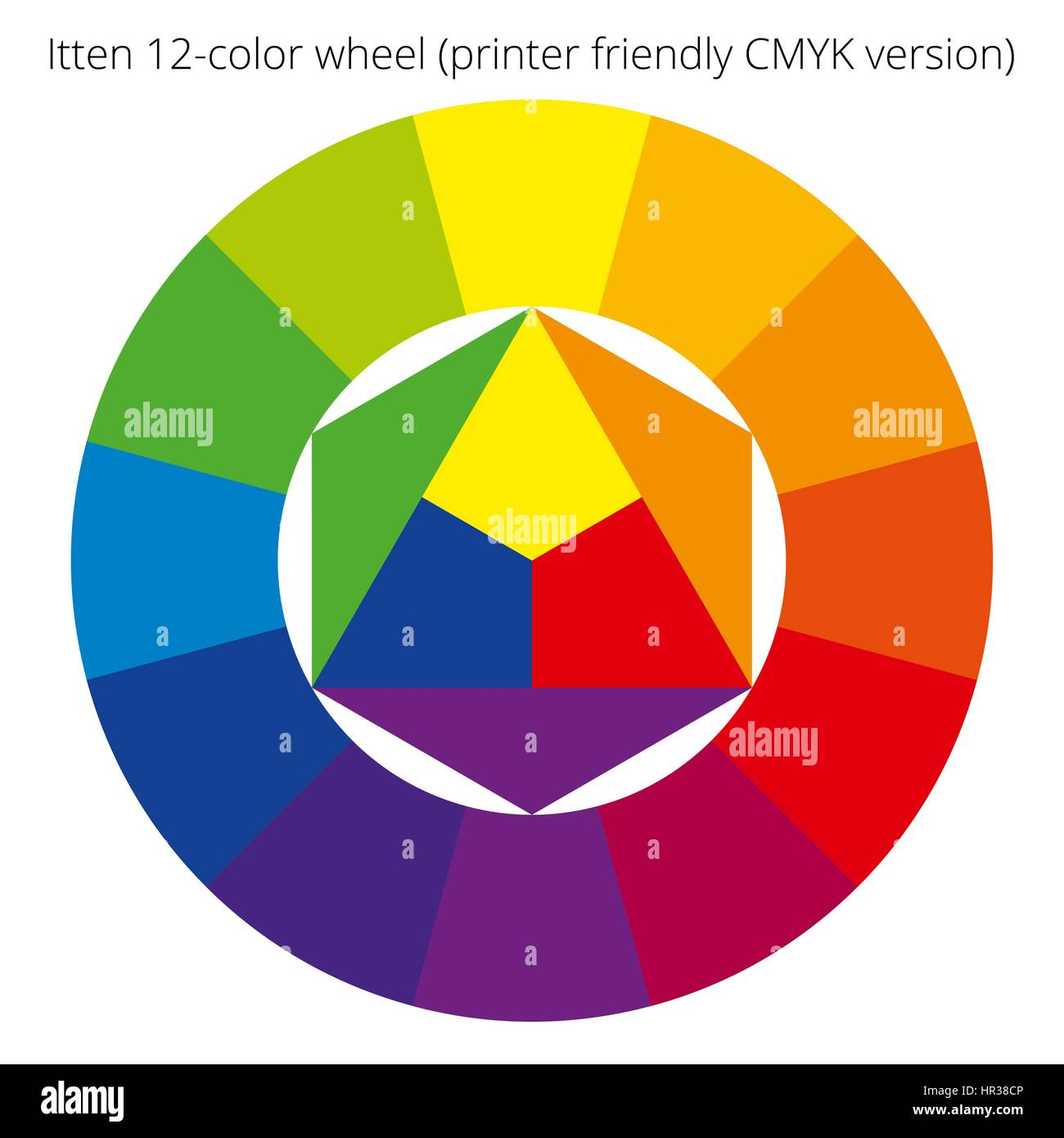 Itten 12 Color Wheel RGB Palette Scalable Vector