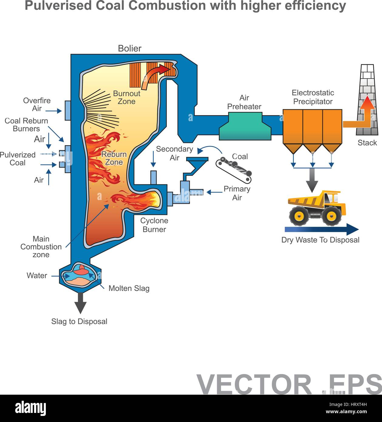 Biodiesel Production Process It Is Renewable And Natural
