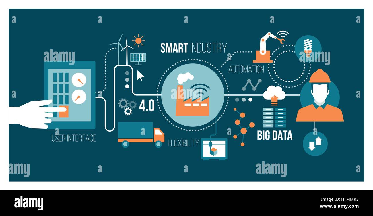 Smart Industry 4 0 Automation And User Interface Concept