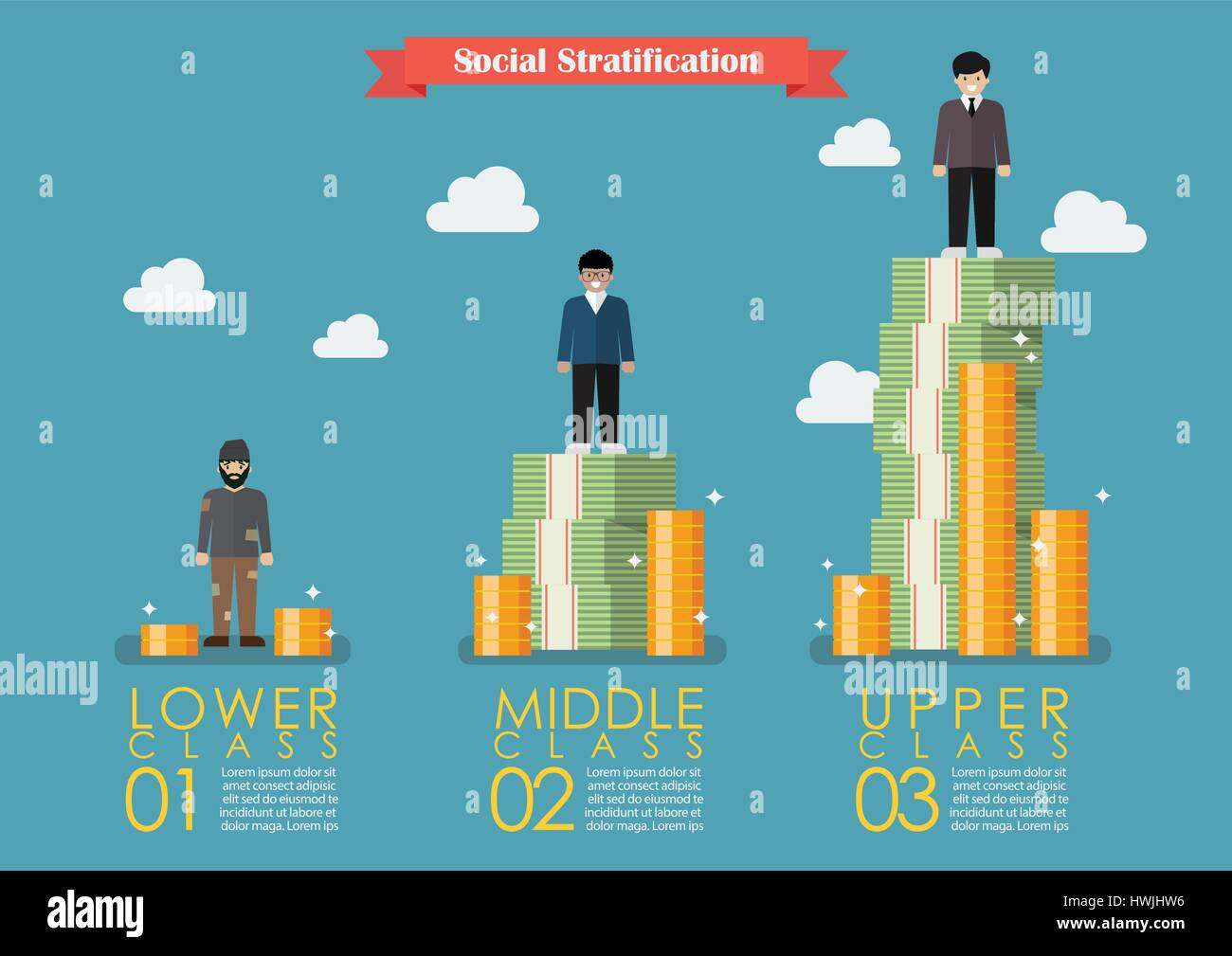 social stratification and class Wealth and income - this is the most common basis of stratification social class  ethnicity gender political status religion (eg the caste system in india.