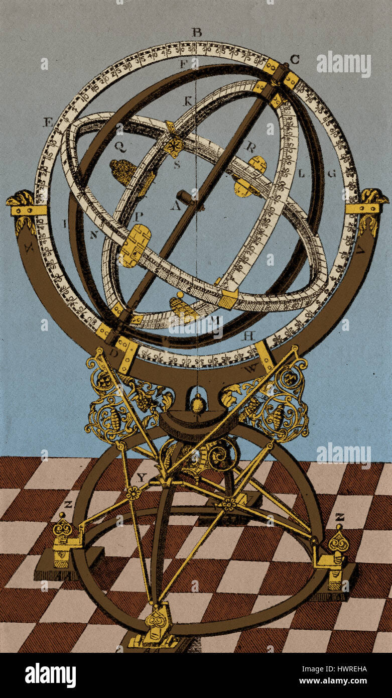 astrolabe instrument