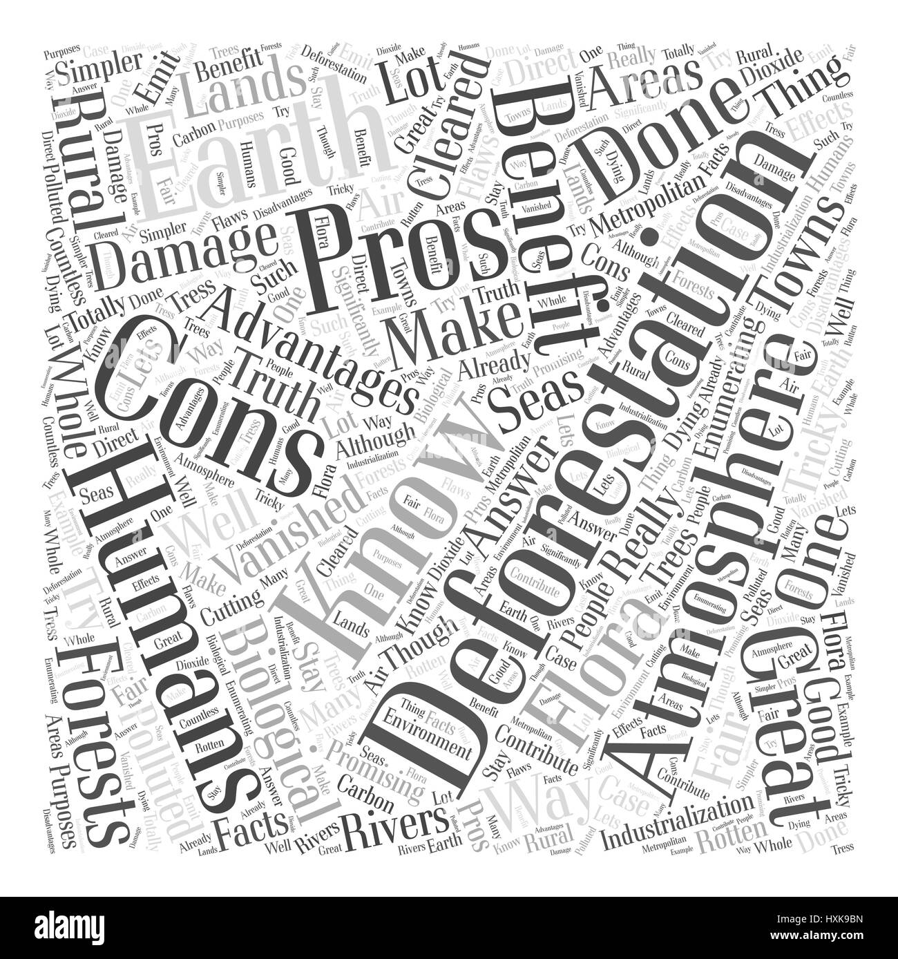 The Pros And Cons of Deforestation Word Cloud Concept Stock Vector ...
