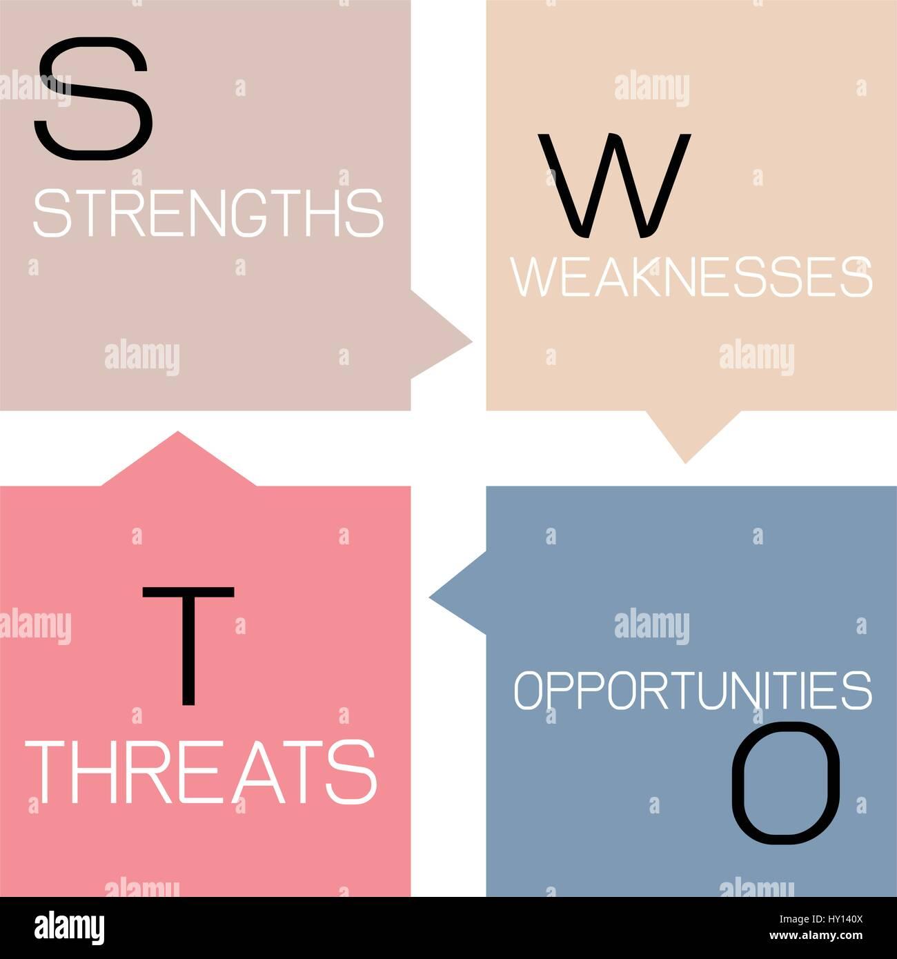 johnson johnson weakness opportunities threat