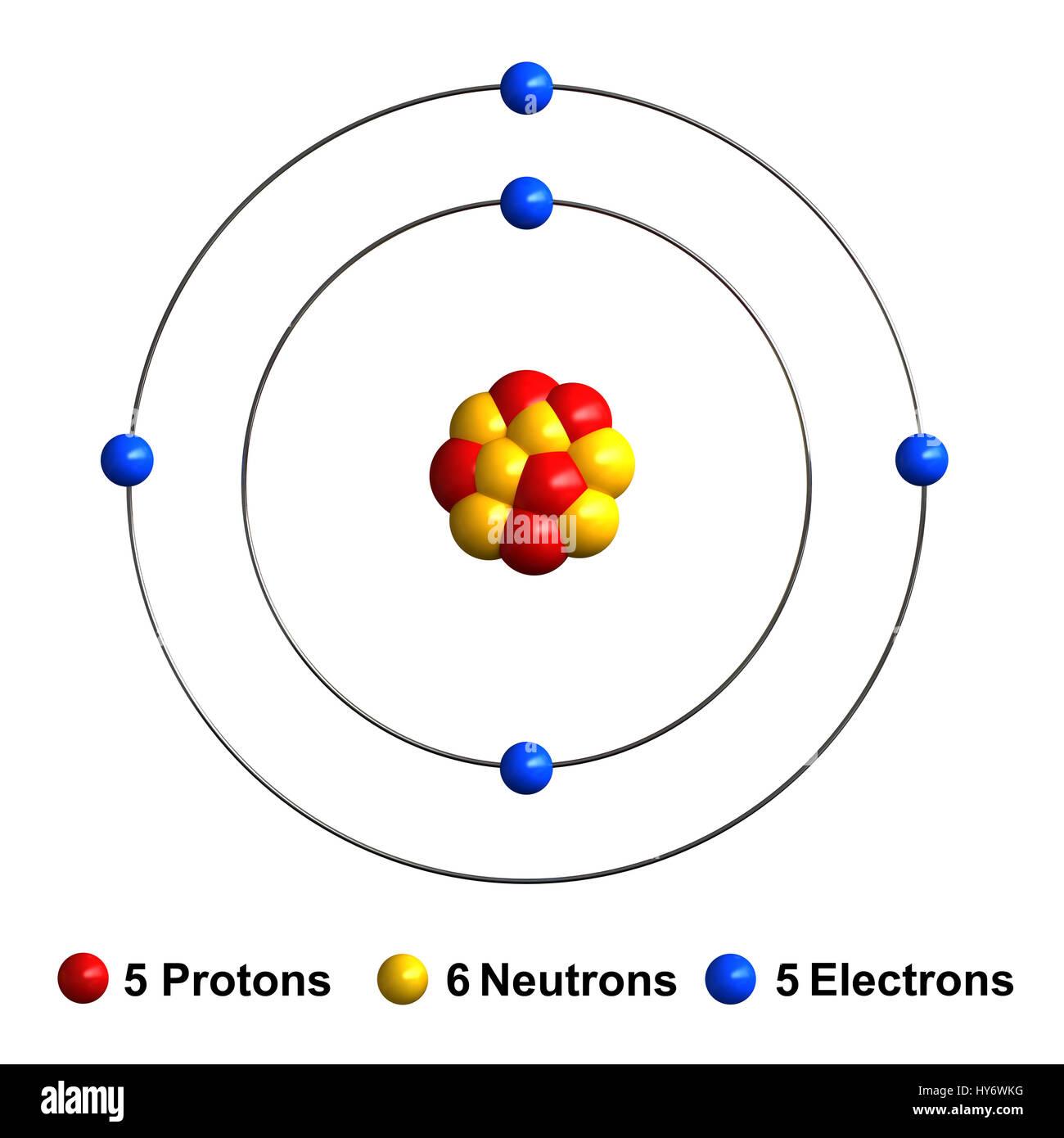 boron diagram atom expert wiring diagram u2022 rh heathersmith co boron diagram for aluminum boron diagram for aluminum