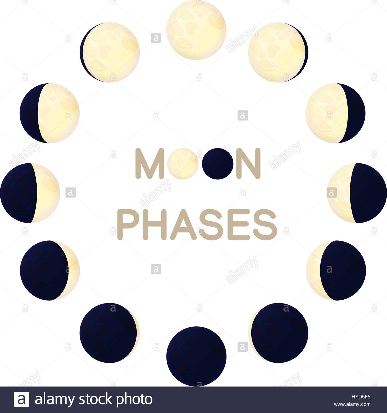 Moon phases stock photos moon phases stock images alamy square moon phases on transparent background stock image pooptronica Choice Image