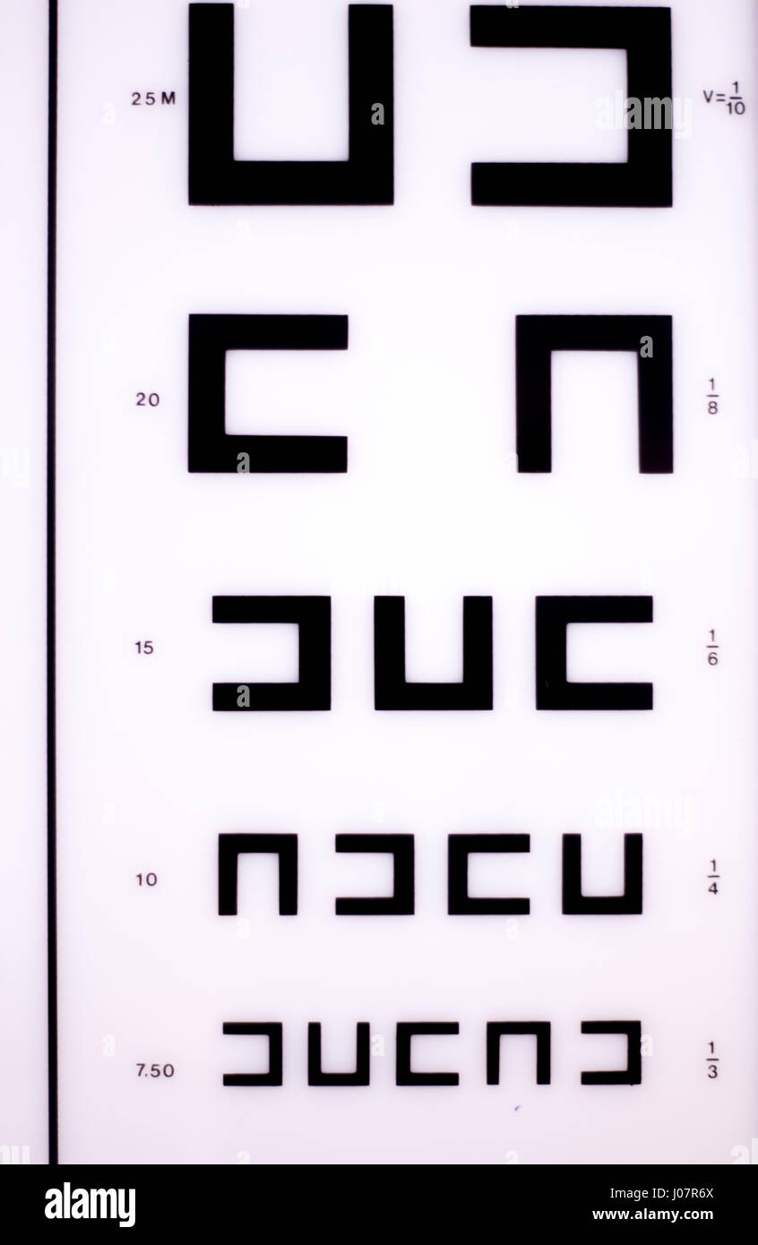 Drivers licence eye test chart gallery free any chart examples drivers licence eye test chart images free any chart examples drivers licence eye test chart gallery nvjuhfo Image collections