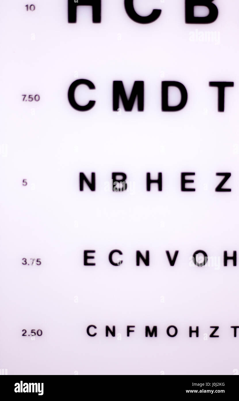 Opticians ophthalmology and optometry eye test chart to test sight opticians ophthalmology and optometry eye test chart to test sight and vision for patients with eyesight issues geenschuldenfo Gallery