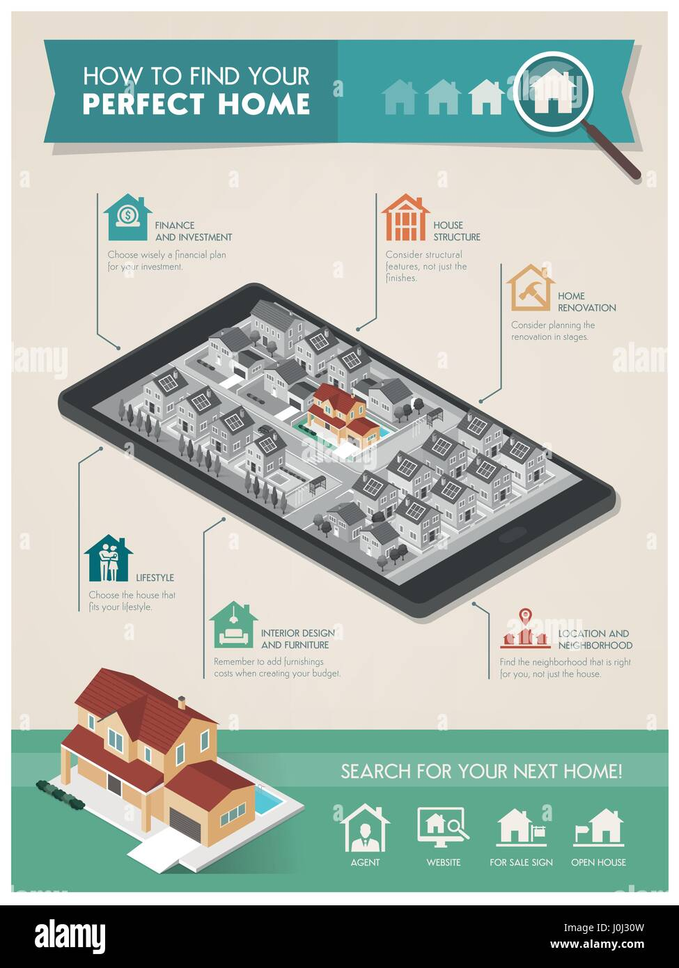 How To Find Your Perfect Homegraphic, Residential Area On A Smartphone And  Icons; How