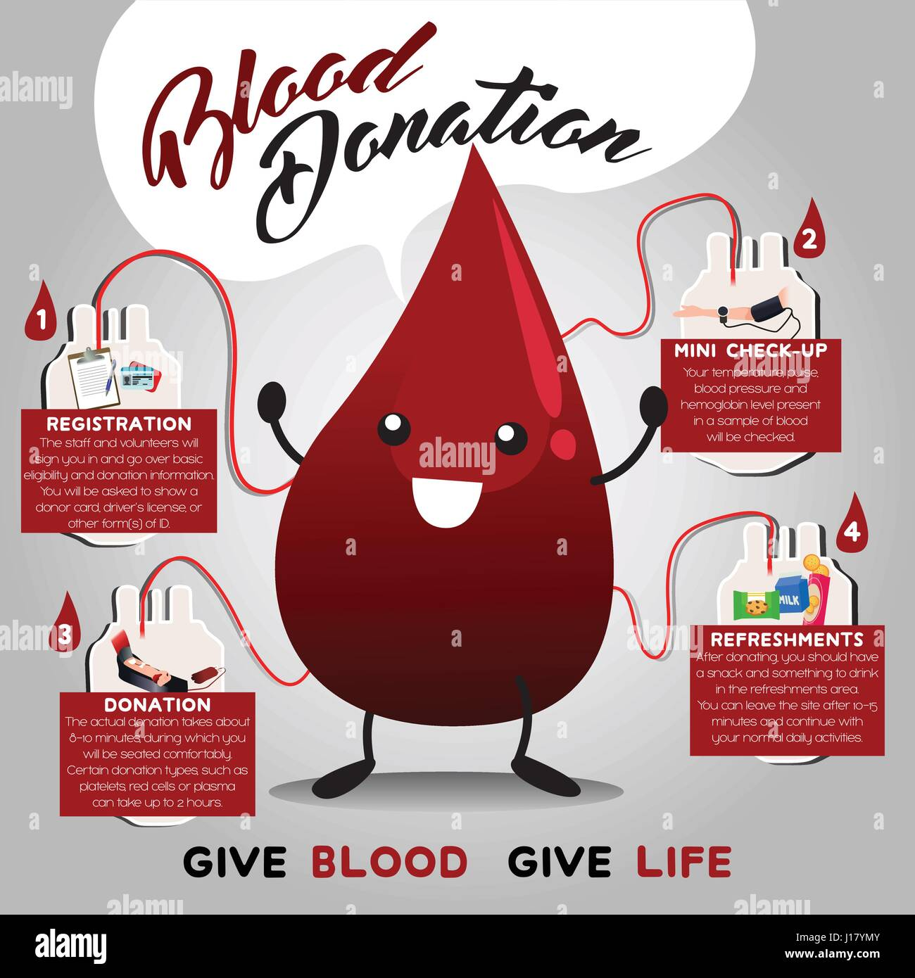 Poster design on blood donation - A Vector Illustration Of Blood Donation Infographic Stock Vector