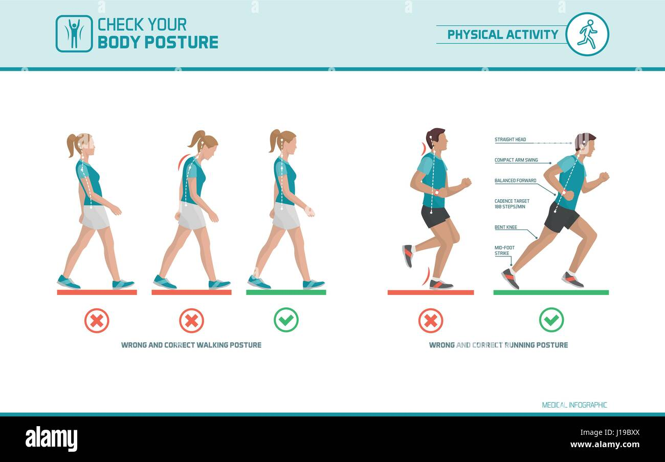The correct walking and running posture: body ergonomics ...
