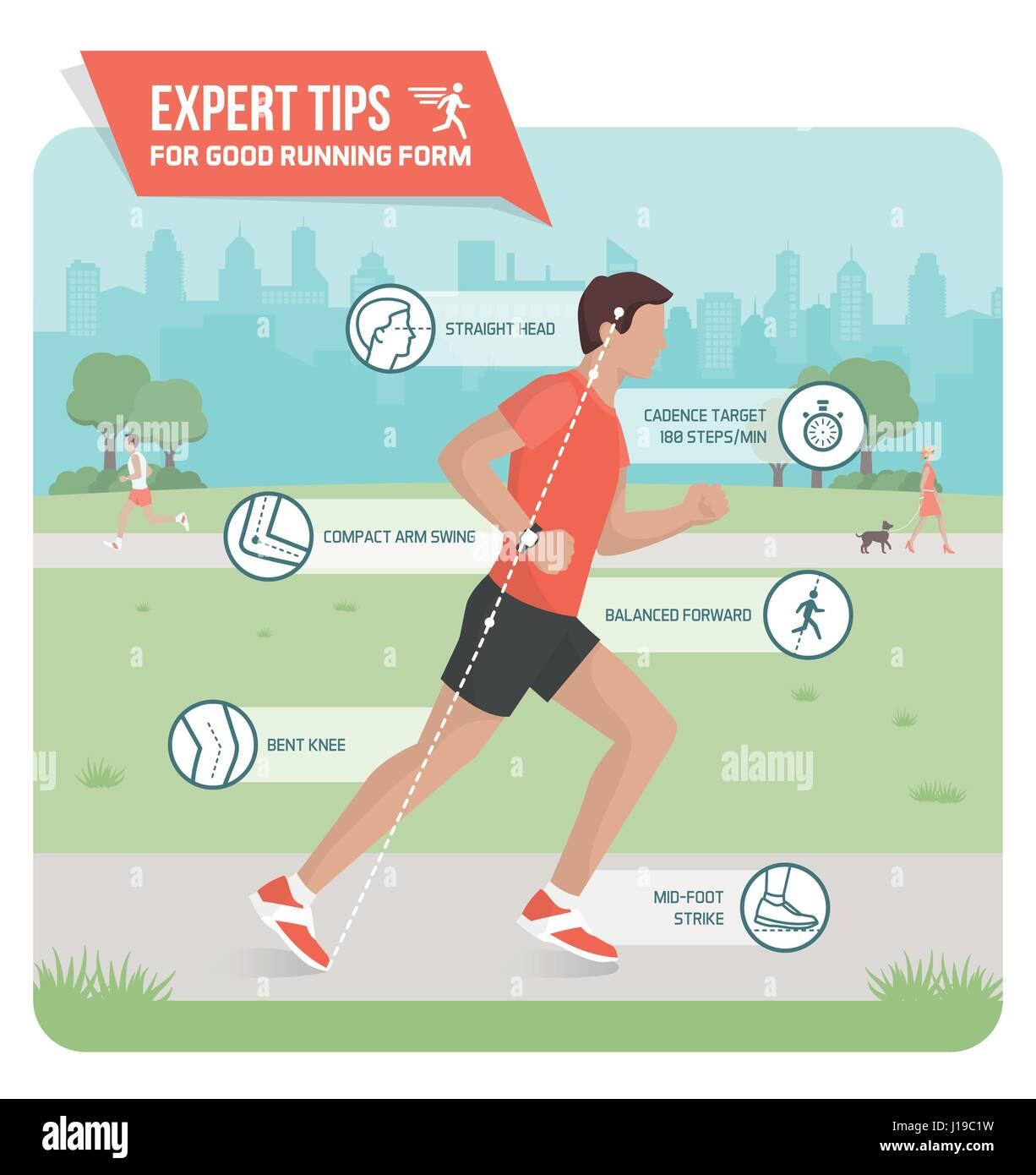 Proper running form and sports ergonomics infographic: athlete ...